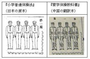 日本の底本『小学普通体操法』と中国の翻訳本『蒙学体操教科書』のイラスト