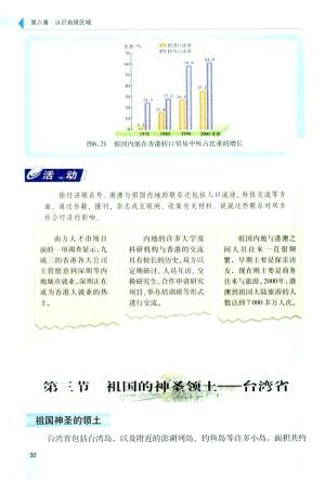 祖国の神聖なる領土-台湾省1