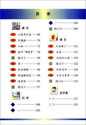 上海の語文教科書・小学1年前期・目次2